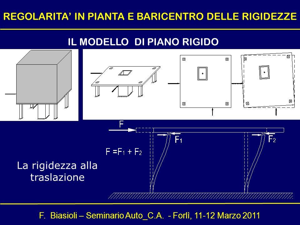 F. Biasioli – Seminario Auto_C.A. - Forlì, 11-12 Marzo 2011 REGOLARITA IN PIANTA E BARICENTRO DELLE RIGIDEZZE IL MODELLO DI PIANO RIGIDO La rigidezza