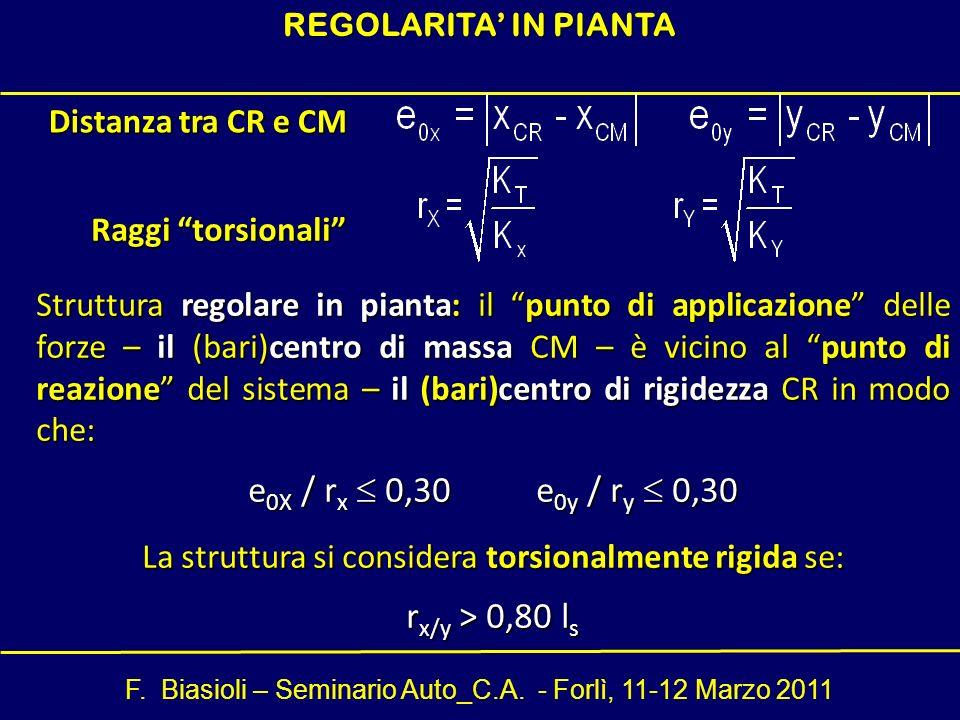 F. Biasioli – Seminario Auto_C.A. - Forlì, 11-12 Marzo 2011 Raggi torsionali Raggi torsionali REGOLARITA IN PIANTA Distanza tra CR e CM Struttura rego