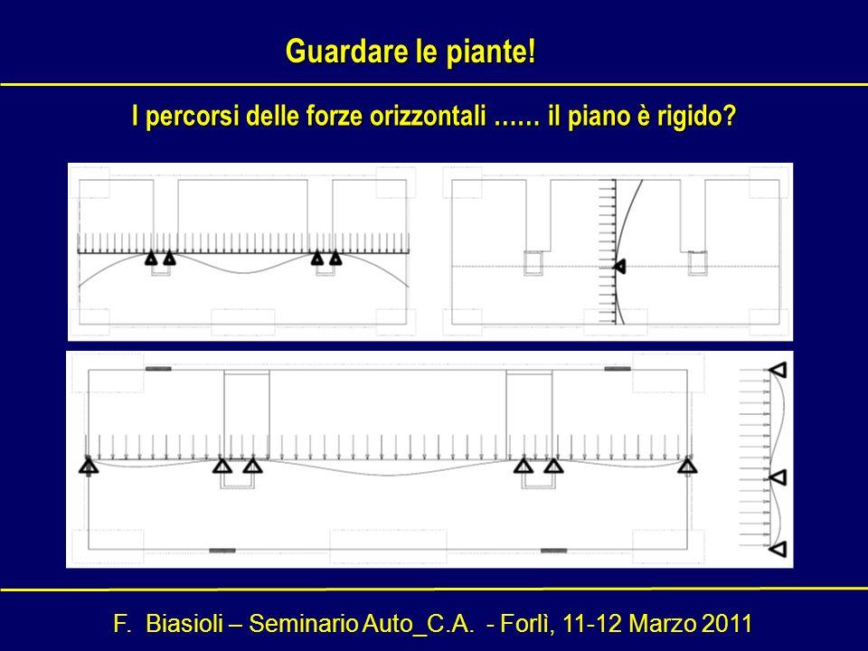 F. Biasioli – Seminario Auto_C.A. - Forlì, 11-12 Marzo 2011 I percorsi delle forze orizzontali …… il piano è rigido? Guardare le piante!