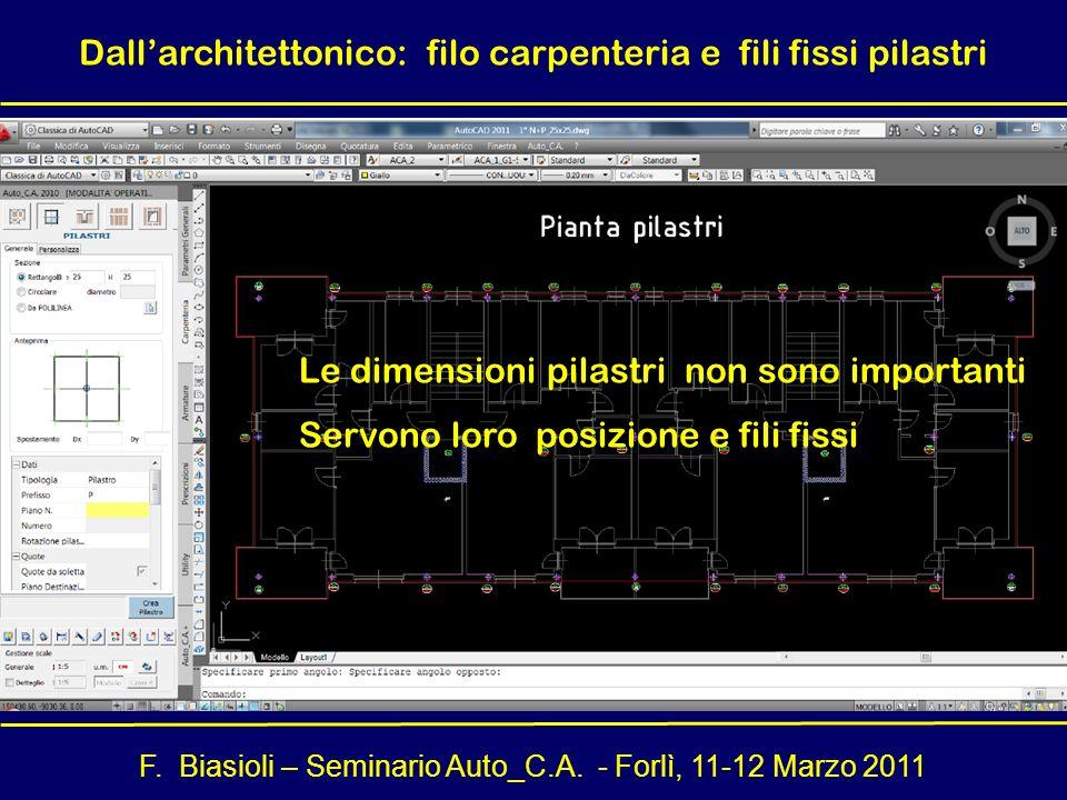 F. Biasioli – Seminario Auto_C.A. - Forlì, 11-12 Marzo 2011 Dallarchitettonico: filo carpenteria e fili fissi pilastri Le dimensioni pilastri non sono