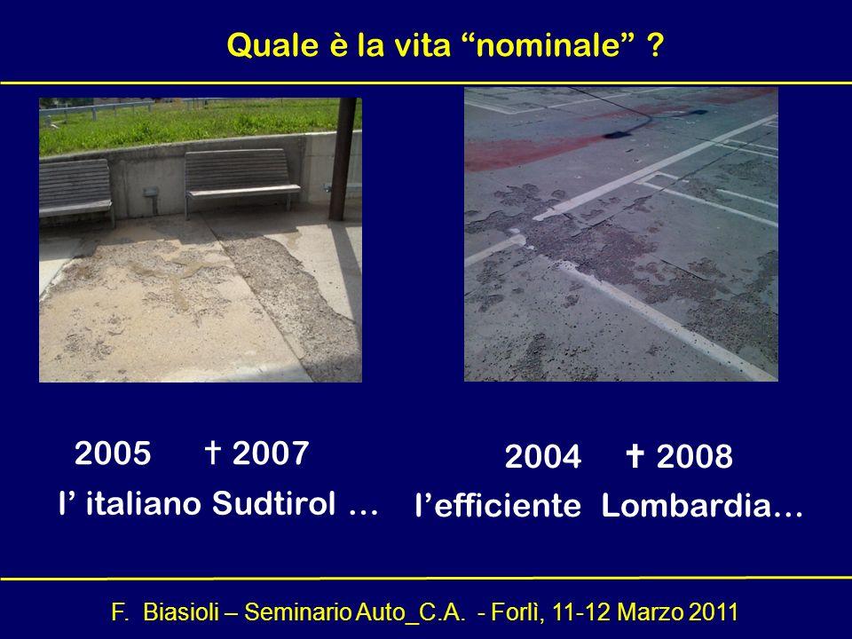 F. Biasioli – Seminario Auto_C.A. - Forlì, 11-12 Marzo 2011 Quale è la vita nominale ? 2005 2007 2004 2008 l italiano Sudtirol … lefficiente Lombardia