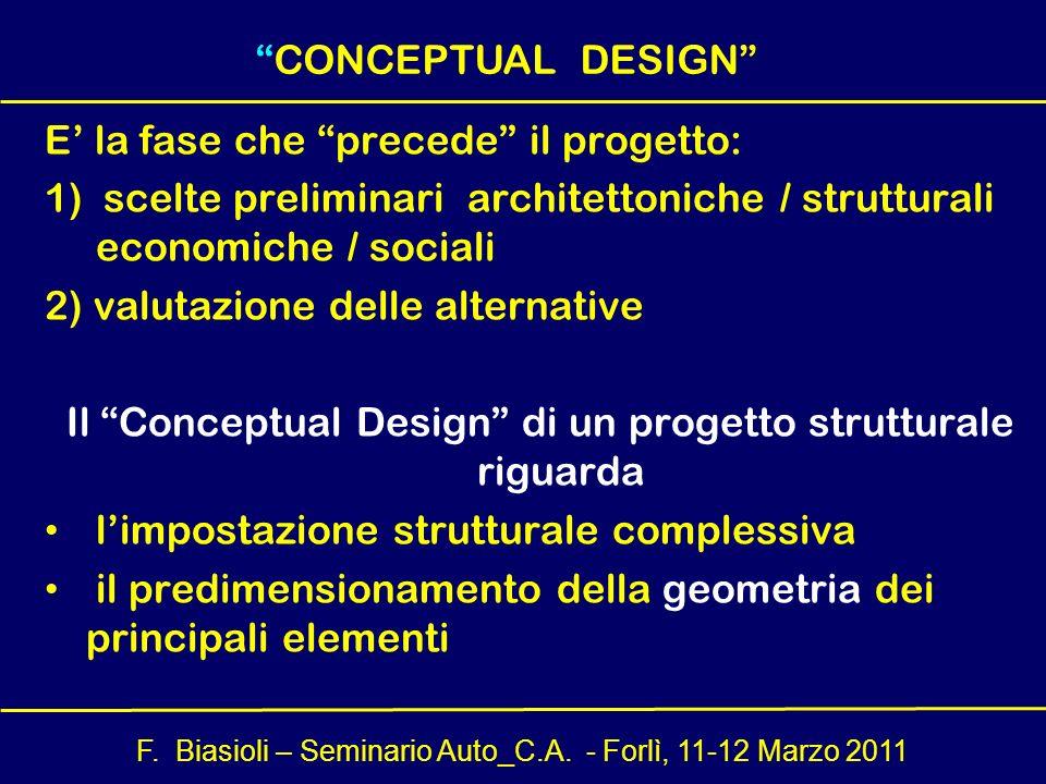 F. Biasioli – Seminario Auto_C.A. - Forlì, 11-12 Marzo 2011 E la fase che precede il progetto: 1) scelte preliminari architettoniche / strutturali eco