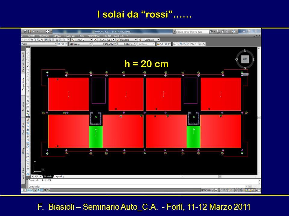 F. Biasioli – Seminario Auto_C.A. - Forlì, 11-12 Marzo 2011 solai da rossi…… I solai da rossi…… h = 20 cm