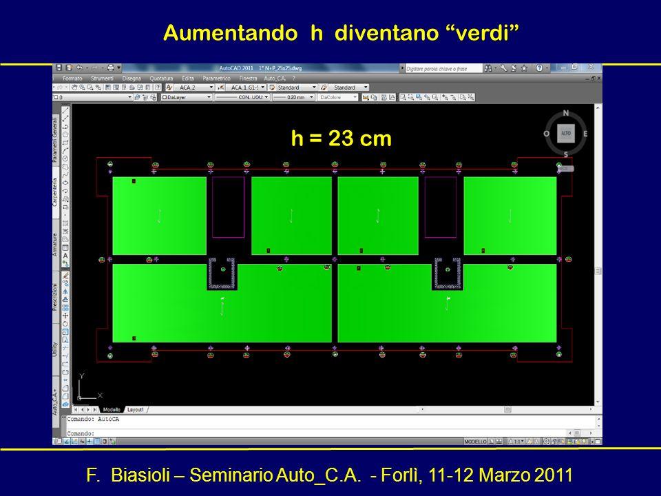 F. Biasioli – Seminario Auto_C.A. - Forlì, 11-12 Marzo 2011 verdi Aumentando h diventano verdi h = 23 cm