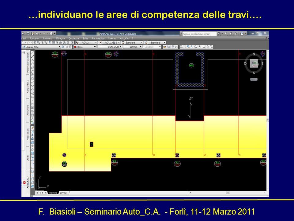 F. Biasioli – Seminario Auto_C.A. - Forlì, 11-12 Marzo 2011 …individuano le aree di competenza delle travi….