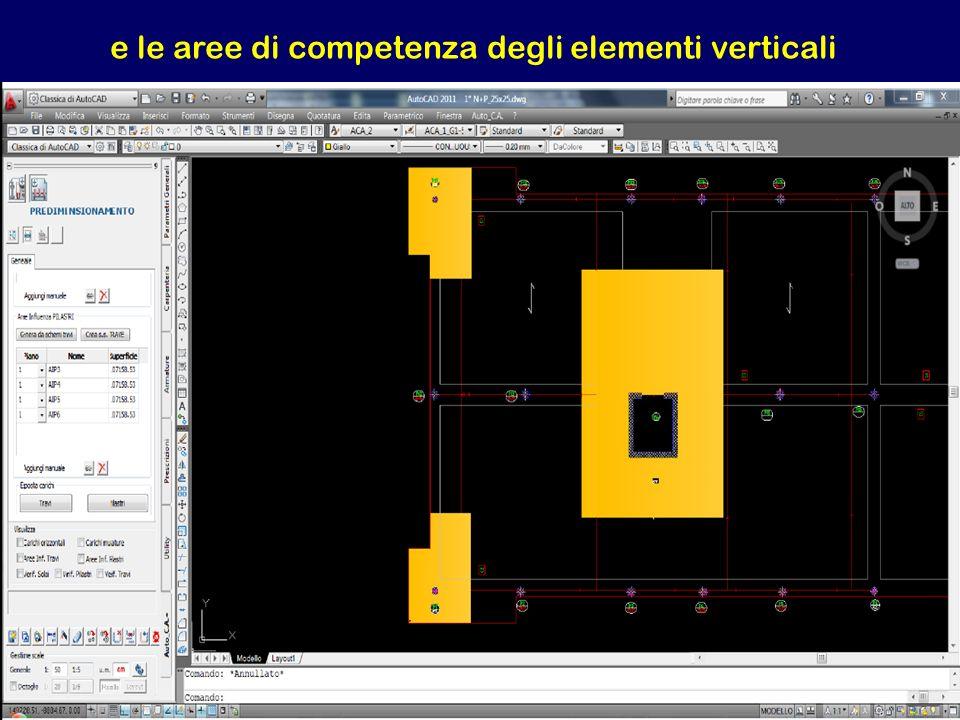 F. Biasioli – Seminario Auto_C.A. - Forlì, 11-12 Marzo 2011 e le aree di competenza degli elementi verticali