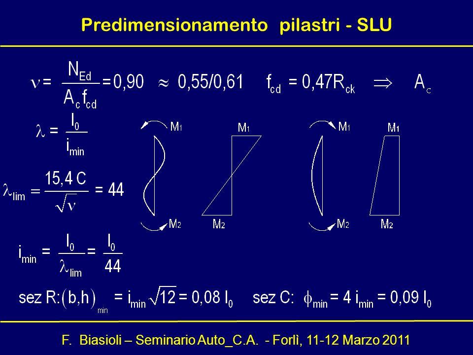 F. Biasioli – Seminario Auto_C.A. - Forlì, 11-12 Marzo 2011 Predimensionamento pilastri - SLU