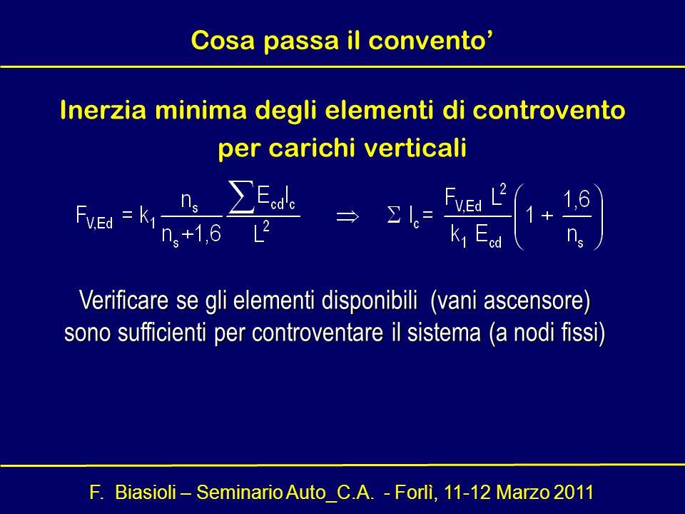 F. Biasioli – Seminario Auto_C.A. - Forlì, 11-12 Marzo 2011 Inerzia minima degli elementi di controvento per carichi verticali Verificare se gli eleme