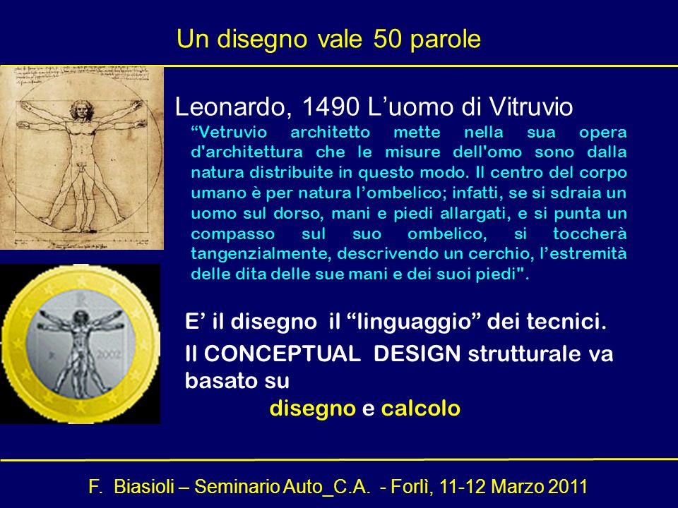 F. Biasioli – Seminario Auto_C.A. - Forlì, 11-12 Marzo 2011 Leonardo, 1490 Luomo di Vitruvio Vetruvio architetto mette nella sua opera d'architettura