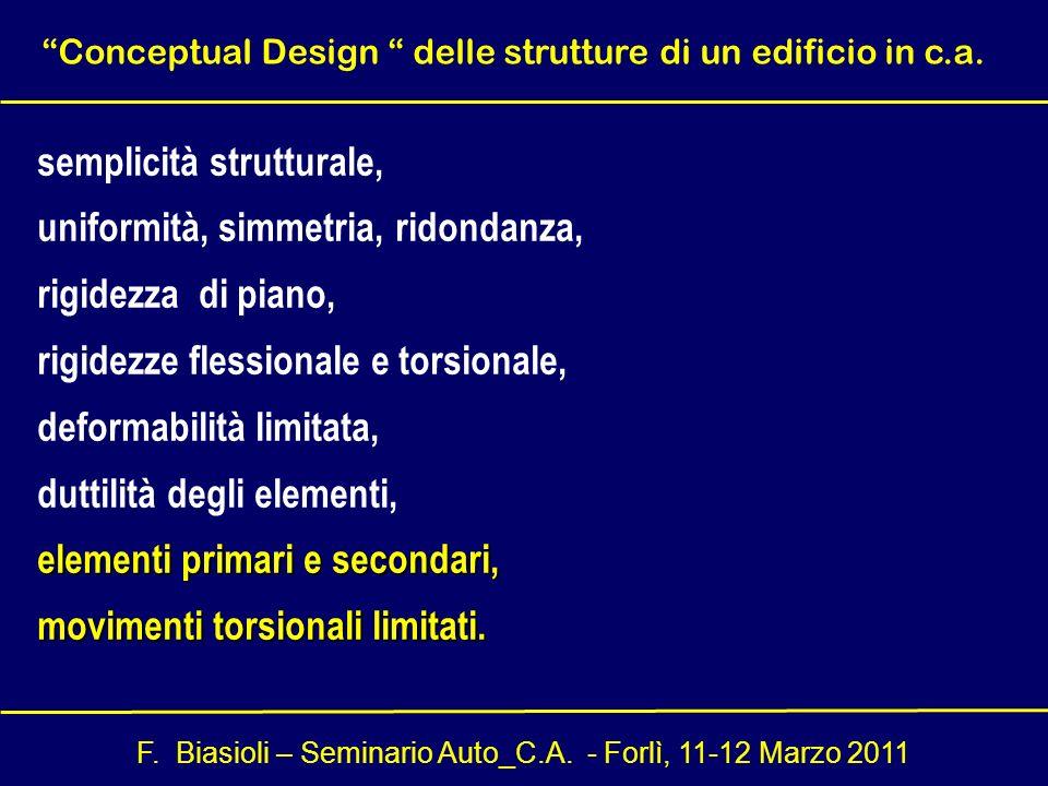 F. Biasioli – Seminario Auto_C.A. - Forlì, 11-12 Marzo 2011 semplicità strutturale, uniformità, simmetria, ridondanza, rigidezza di piano, rigidezze f