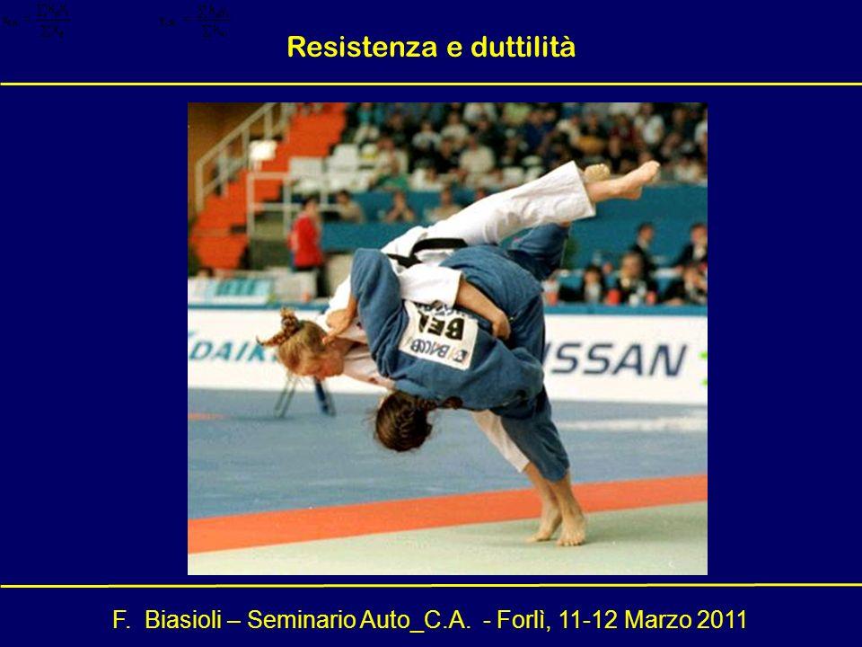 F. Biasioli – Seminario Auto_C.A. - Forlì, 11-12 Marzo 2011 Resistenza e duttilità