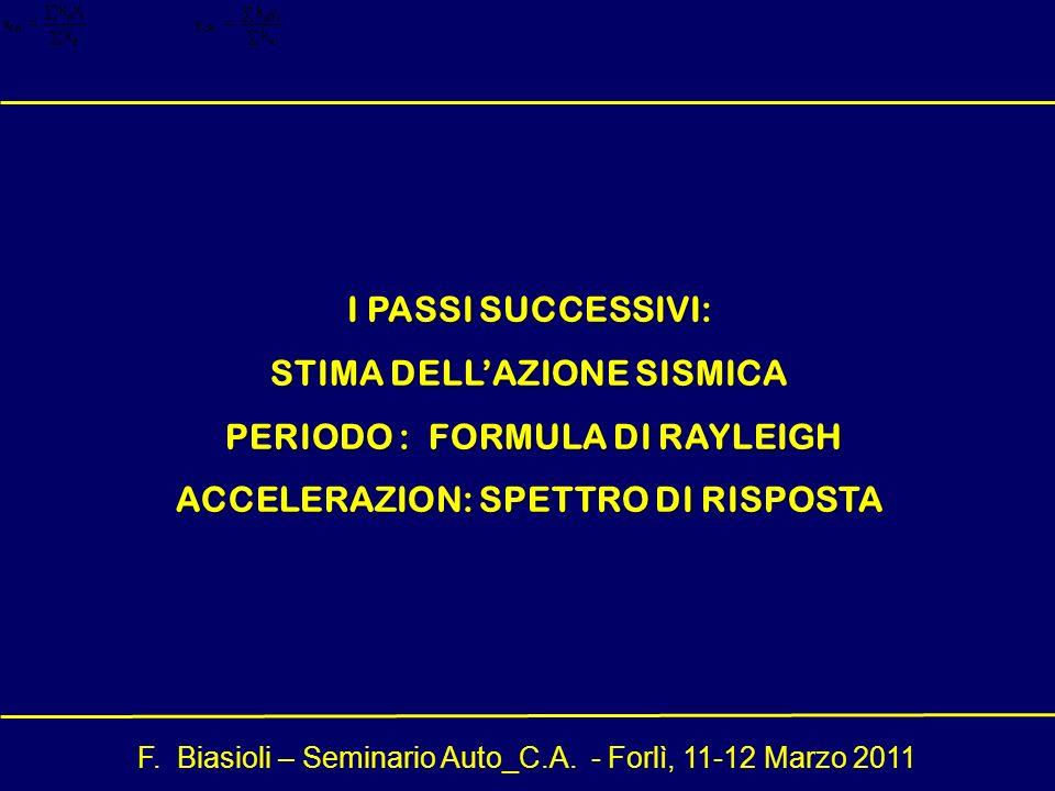 F. Biasioli – Seminario Auto_C.A. - Forlì, 11-12 Marzo 2011 I PASSI SUCCESSIVI: STIMA DELLAZIONE SISMICA PERIODO : FORMULA DI RAYLEIGH PERIODO : FORMU