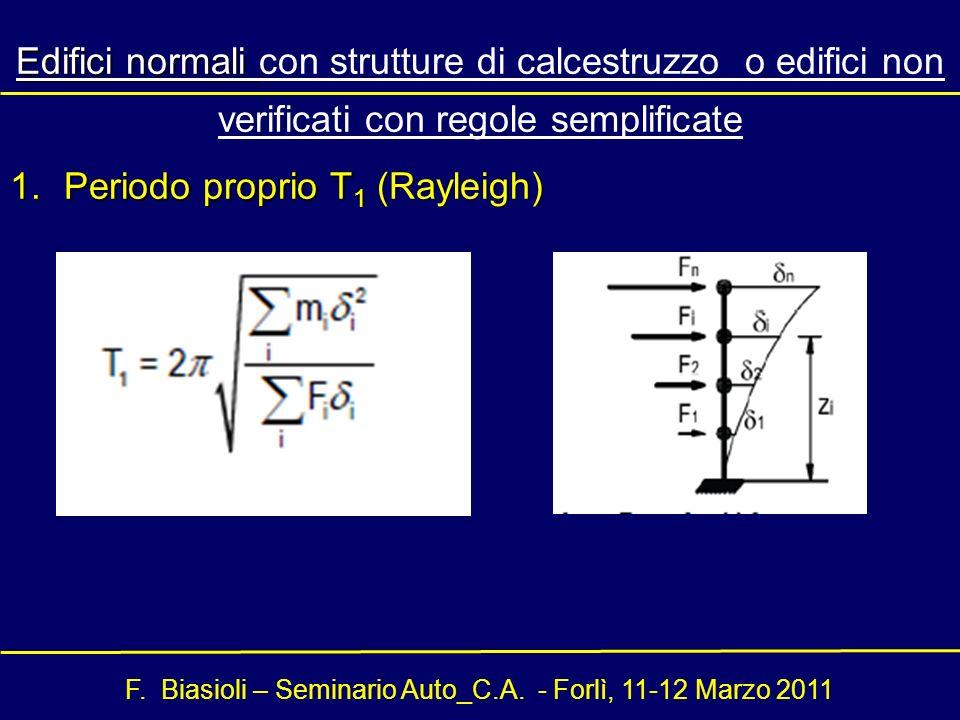 F. Biasioli – Seminario Auto_C.A. - Forlì, 11-12 Marzo 2011 Edifici normali Edifici normali con strutture di calcestruzzo o edifici non verificati con
