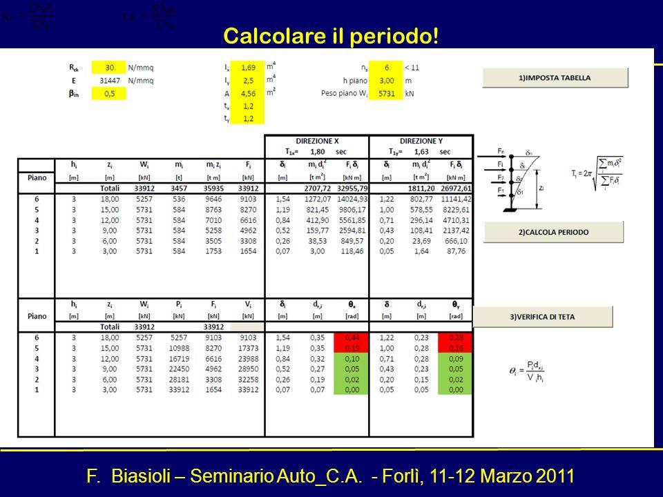 F. Biasioli – Seminario Auto_C.A. - Forlì, 11-12 Marzo 2011 Calcolare il periodo!