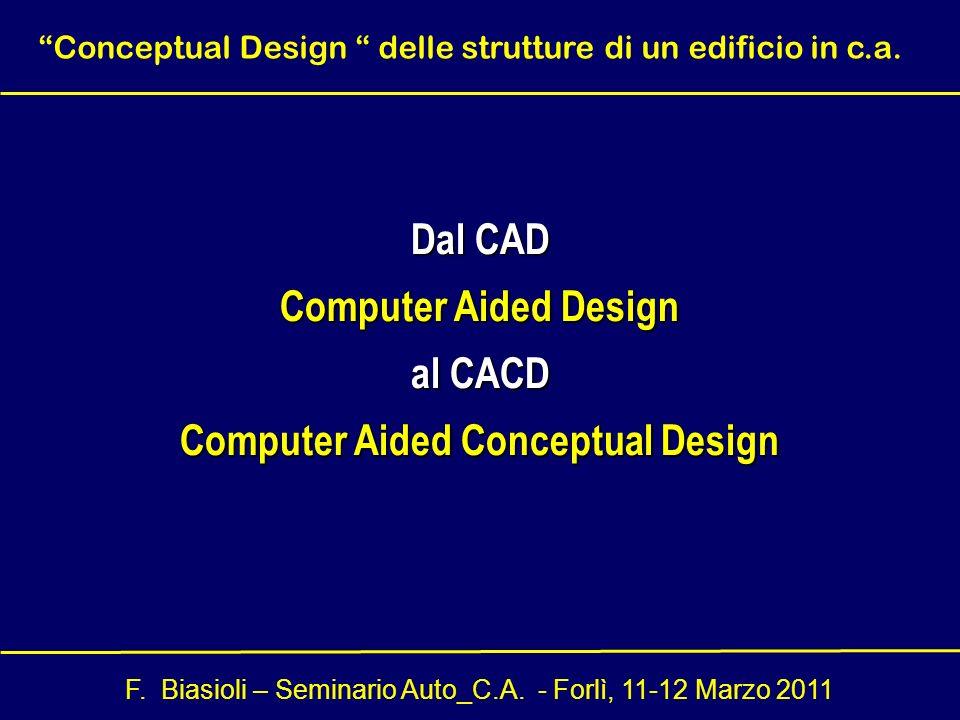 F. Biasioli – Seminario Auto_C.A. - Forlì, 11-12 Marzo 2011 Dal CAD Computer Aided Design al CACD Computer Aided Conceptual Design Conceptual Design d