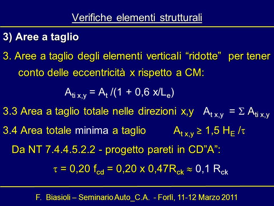 F. Biasioli – Seminario Auto_C.A. - Forlì, 11-12 Marzo 2011 Verifiche elementi strutturali 3) Aree a taglio 3. Aree a taglio degli elementi verticali