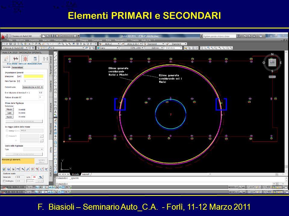 F. Biasioli – Seminario Auto_C.A. - Forlì, 11-12 Marzo 2011 Elementi PRIMARI e SECONDARI