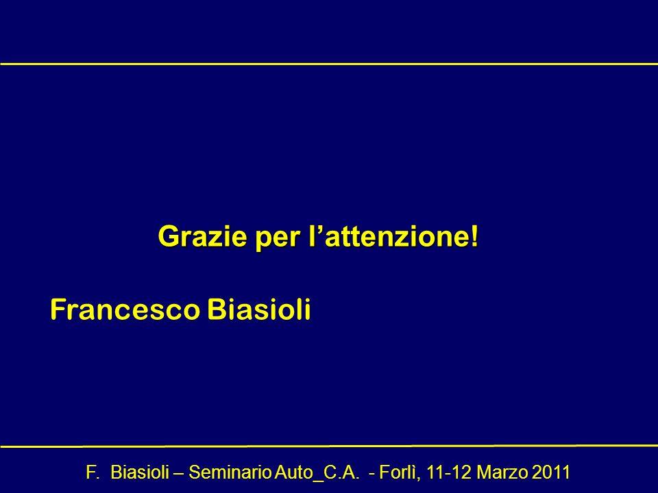 F. Biasioli – Seminario Auto_C.A. - Forlì, 11-12 Marzo 2011 Grazie per lattenzione! Francesco Biasioli
