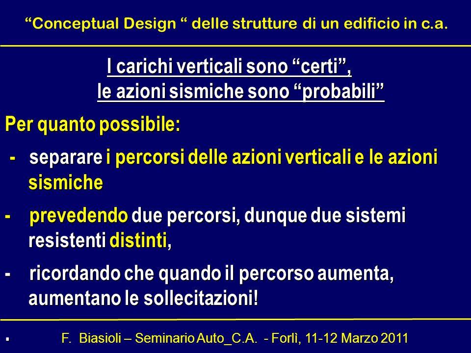 F. Biasioli – Seminario Auto_C.A. - Forlì, 11-12 Marzo 2011 I carichi verticali sono certi, le azioni sismiche sono probabili Per quanto possibile: -
