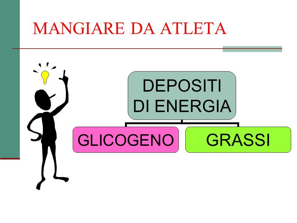 MANGIARE DA ATLETA DEPOSITI DI ENERGIA GLICOGENOGRASSI