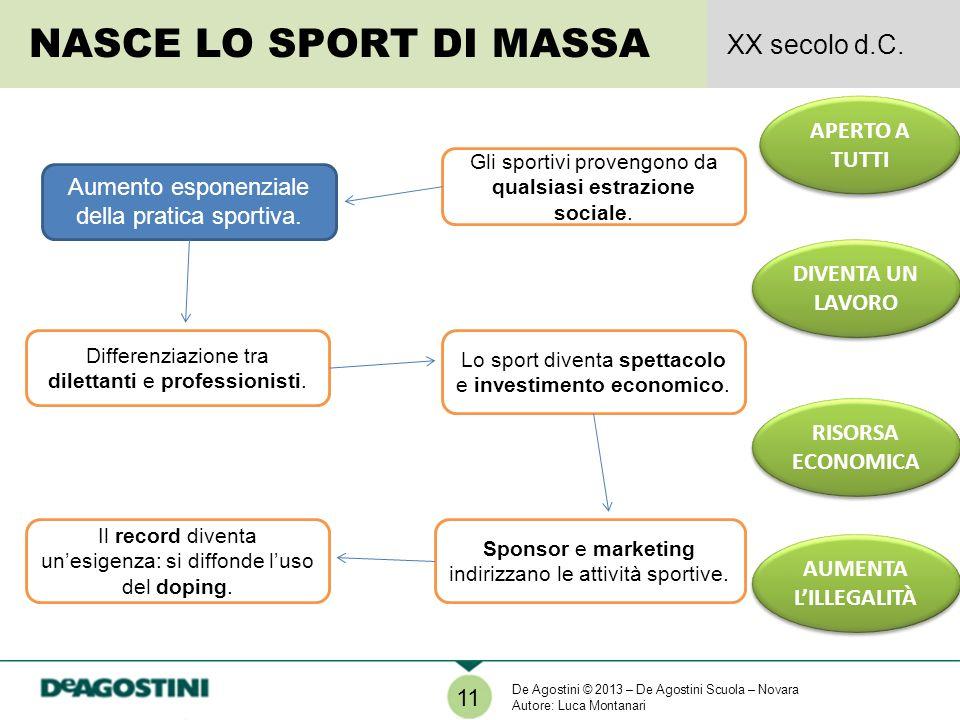 Aumento esponenziale della pratica sportiva. Gli sportivi provengono da qualsiasi estrazione sociale. Differenziazione tra dilettanti e professionisti