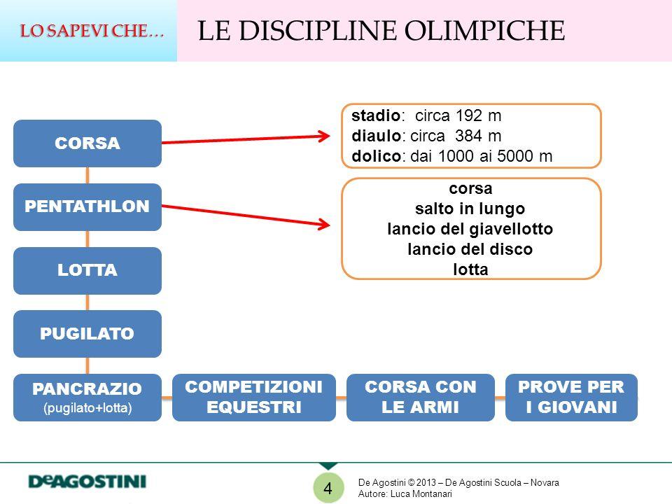 PERIODO REPUBBLICANO 509-28 a.C.Attività sportive praticate nella formazione militare.