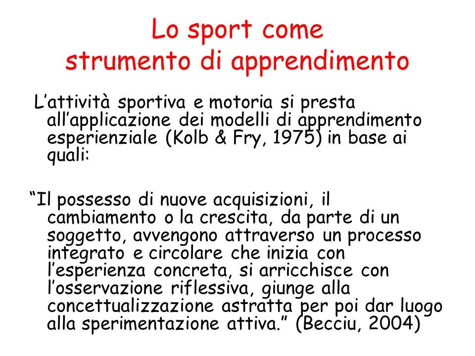 Lo sport come strumento di apprendimento Lattività sportiva e motoria si presta allapplicazione dei modelli di apprendimento esperienziale (Kolb & Fry