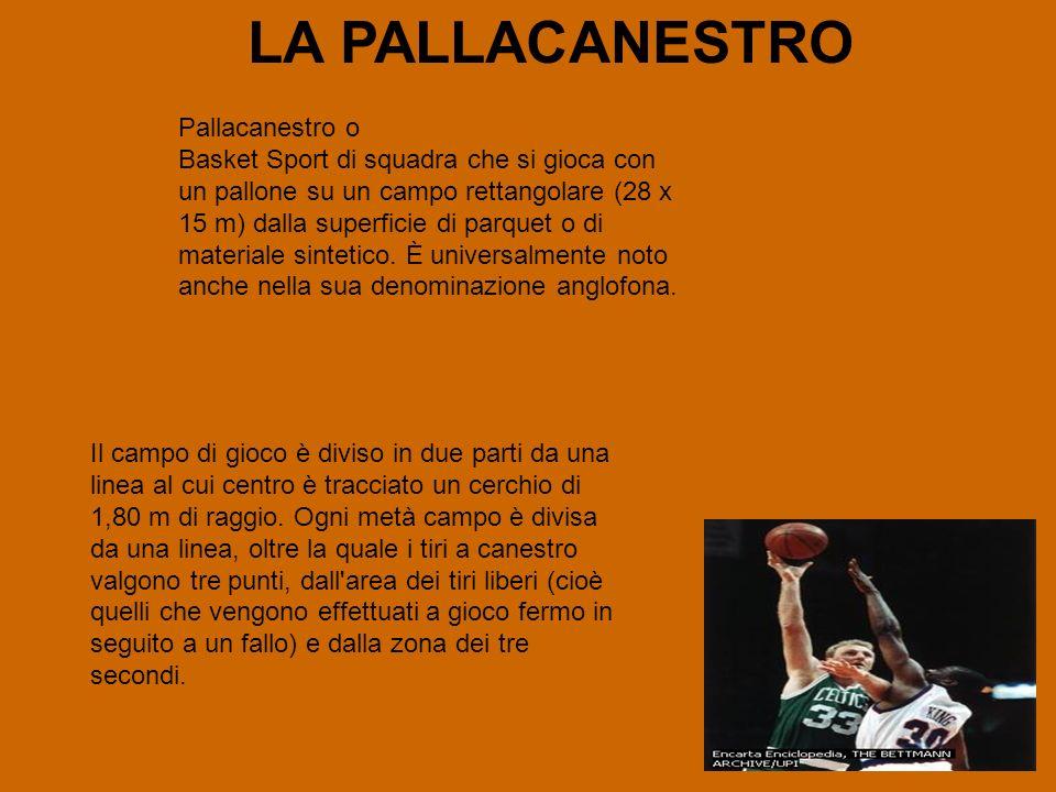 Pallacanestro o Basket Sport di squadra che si gioca con un pallone su un campo rettangolare (28 x 15 m) dalla superficie di parquet o di materiale si