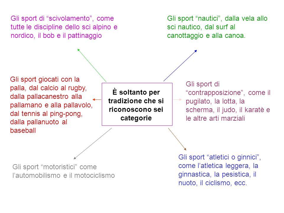 È soltanto per tradizione che si riconoscono sei categorie Gli sport atletici o ginnici, come latletica leggera, la ginnastica, la pesistica, il nuoto