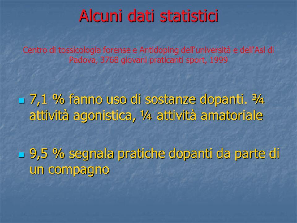 Alcuni dati statistici Alcuni dati statistici Centro di tossicologia forense e Antidoping delluniversità e dellAsl di Padova, 3768 giovani praticanti