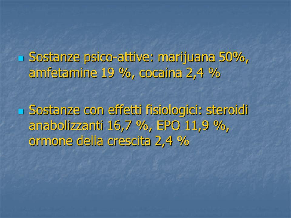 Sostanze psico-attive: marijuana 50%, amfetamine 19 %, cocaina 2,4 % Sostanze psico-attive: marijuana 50%, amfetamine 19 %, cocaina 2,4 % Sostanze con