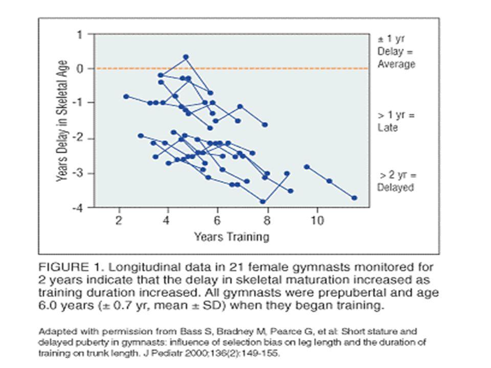 frequenti in atlete con disturbi alimentari, indipendentemente dalla presenza di amenorrea fratture da stress
