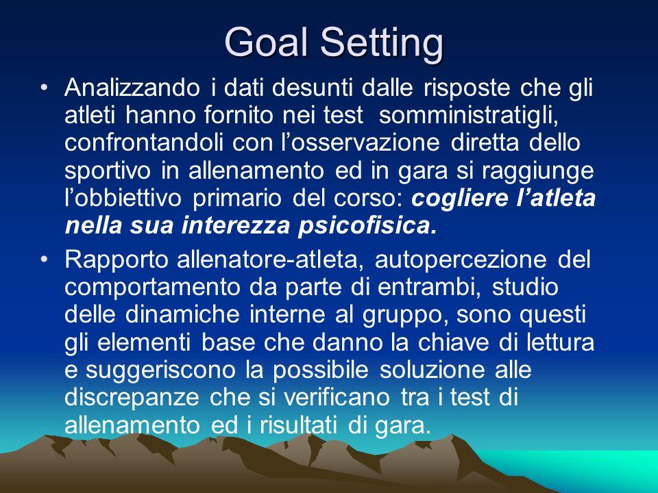 Goal Setting Goal Setting Analizzando i dati desunti dalle risposte che gli atleti hanno fornito nei test somministratigli, confrontandoli con losserv