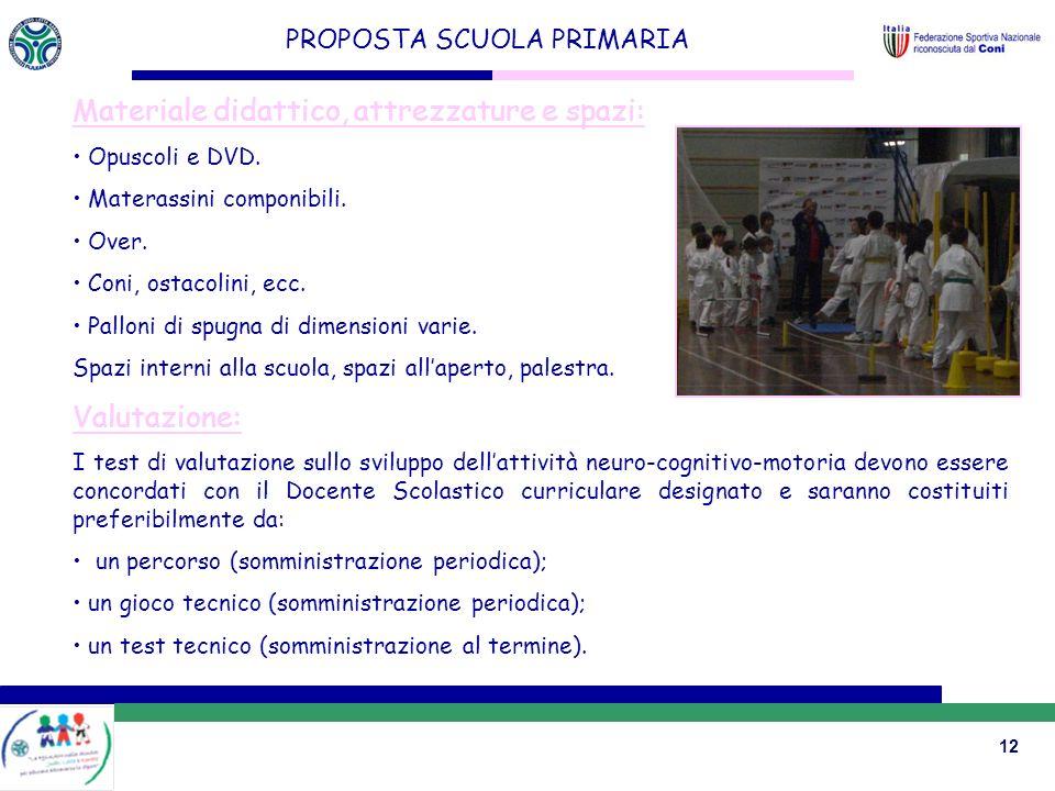 12 PROPOSTA SCUOLA PRIMARIA Materiale didattico, attrezzature e spazi: Opuscoli e DVD.