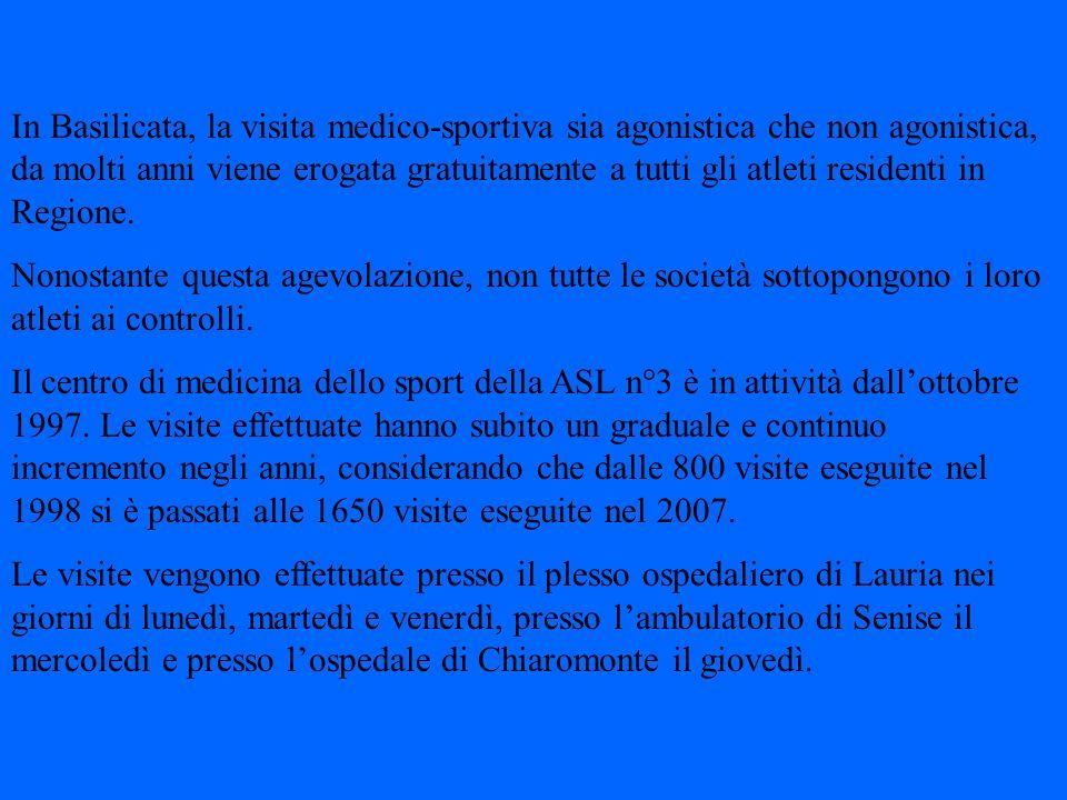 Totale visite effettuate1650 (+110 rispetto al 2006) - sede di Lauria1264 (+30 rispetto al 2006) - sede di Senise226 (+105 rispetto al 2006) - sede di Chiaromonte160 (+57 rispetto al 2006) Atleti provenienti da fuori regione 122 (+41 rispetto al 2006) Atleti provenienti da altre ASL della Basilicata 475 (+156 rispetto al 2006) Numero società afferenti48 (+12 rispetto al 2006) Tempo di attesa7-30 giorni TABELLA RIEPILOGATIVA ATTIVITA DELLUNITA OPERATIVA DI MEDICINA DELLO SPORT ASL N°3 LAGONEGRO – ANNO 2007