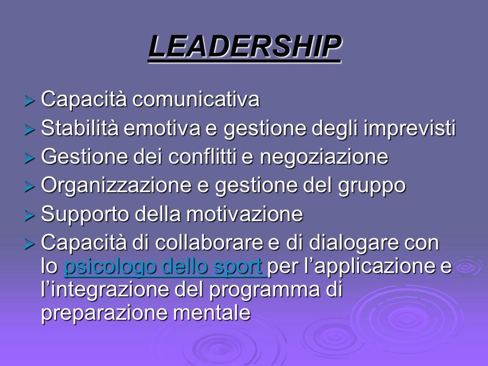 LEADERSHIP Capacità comunicativa Capacità comunicativa Stabilità emotiva e gestione degli imprevisti Stabilità emotiva e gestione degli imprevisti Ges