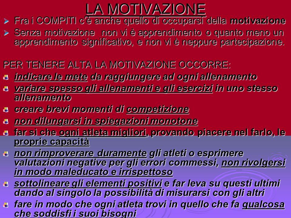 LA MOTIVAZIONE Fra i COMPITI cè anche quello di occuparsi della motivazione Fra i COMPITI cè anche quello di occuparsi della motivazione Senza motivaz