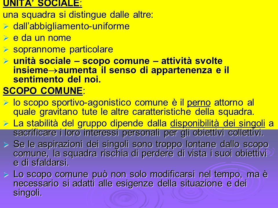 UNITA SOCIALE: una squadra si distingue dalle altre: dallabbigliamento-uniforme dallabbigliamento-uniforme e da un nome e da un nome soprannome partic