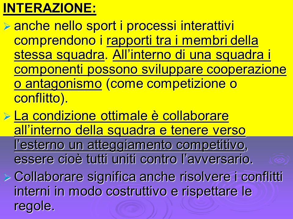 INTERAZIONE: anche nello sport i processi interattivi comprendono i rapporti tra i membri della stessa squadra. Allinterno di una squadra i componenti
