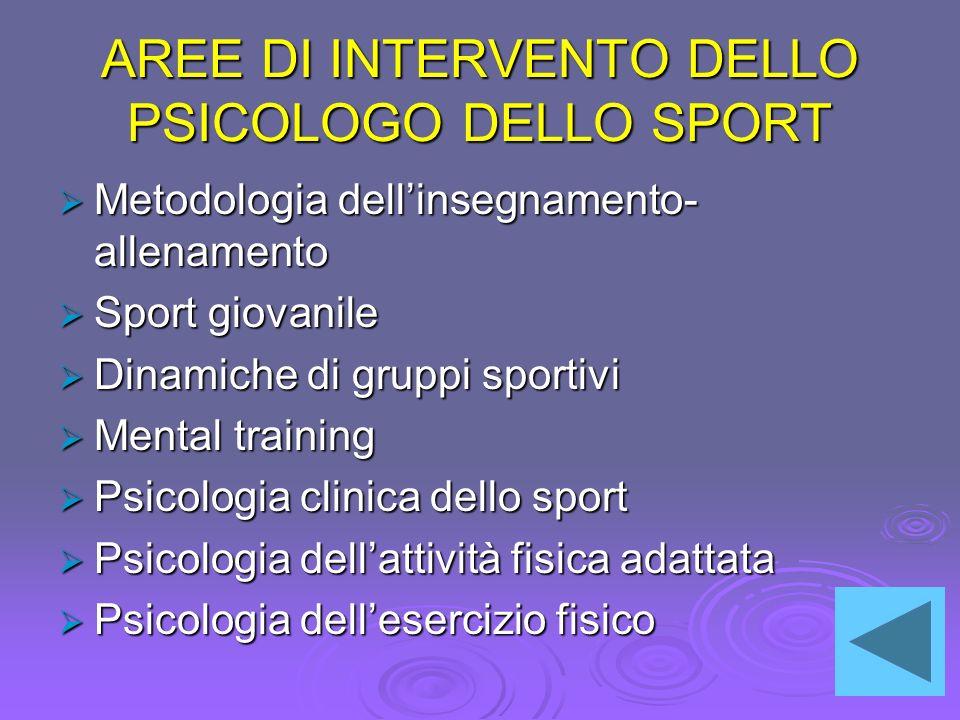 AREE DI INTERVENTO DELLO PSICOLOGO DELLO SPORT Metodologia dellinsegnamento- allenamento Metodologia dellinsegnamento- allenamento Sport giovanile Spo