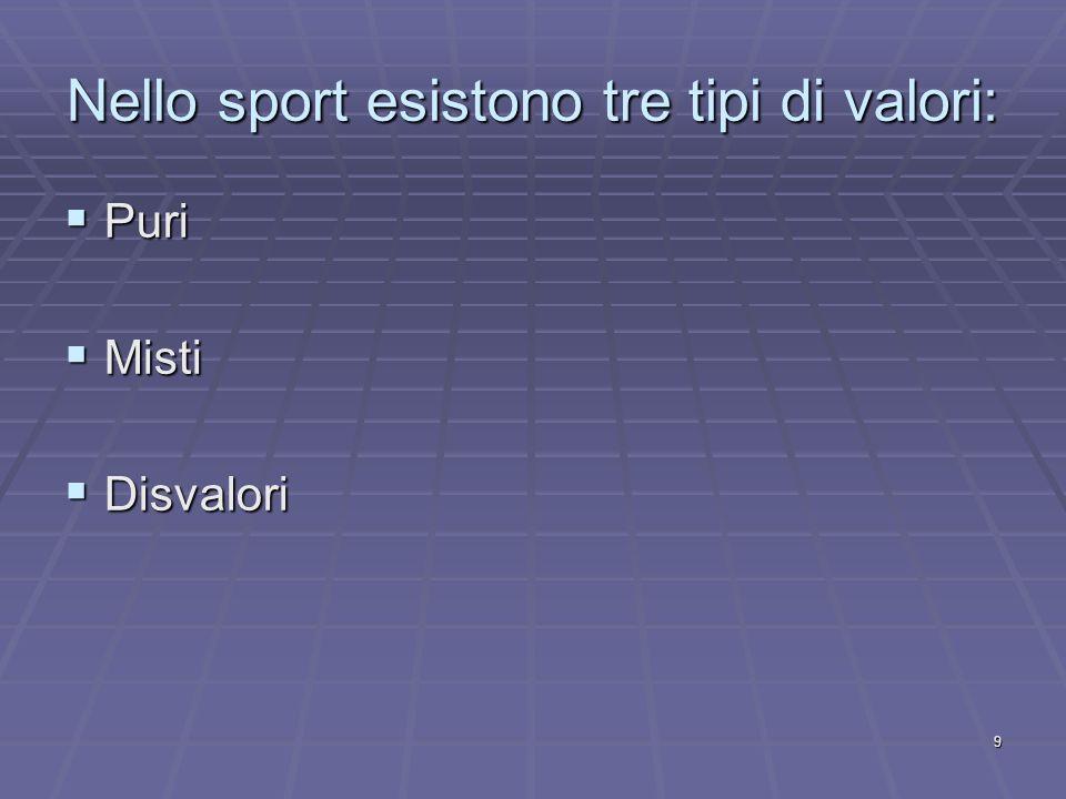 9 Nello sport esistono tre tipi di valori: Puri Puri Misti Misti Disvalori Disvalori
