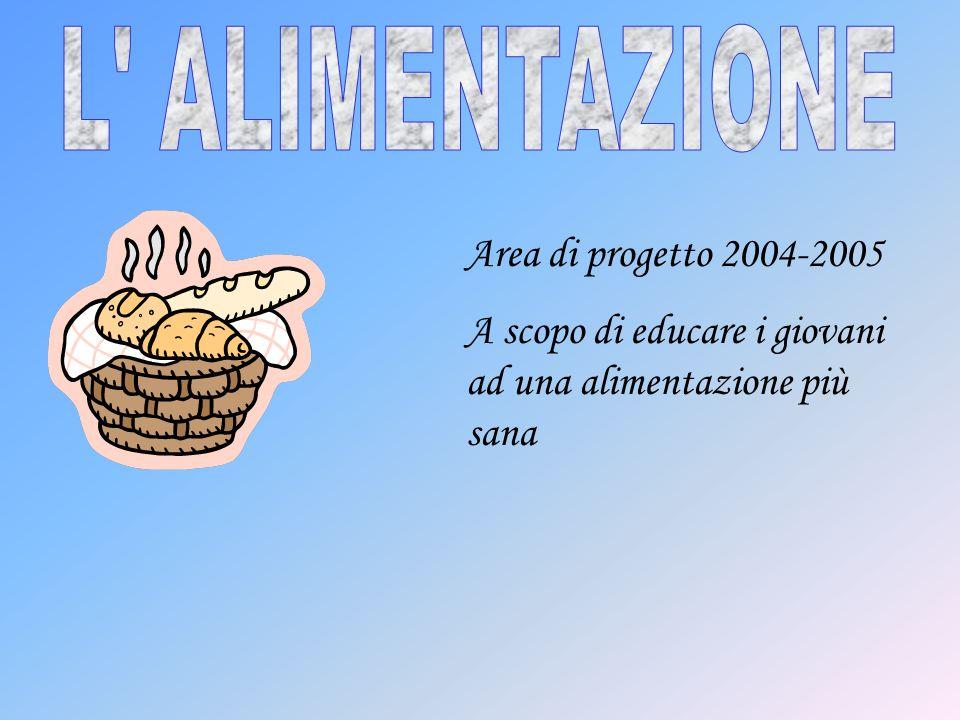 Area di progetto 2004-2005 A scopo di educare i giovani ad una alimentazione più sana