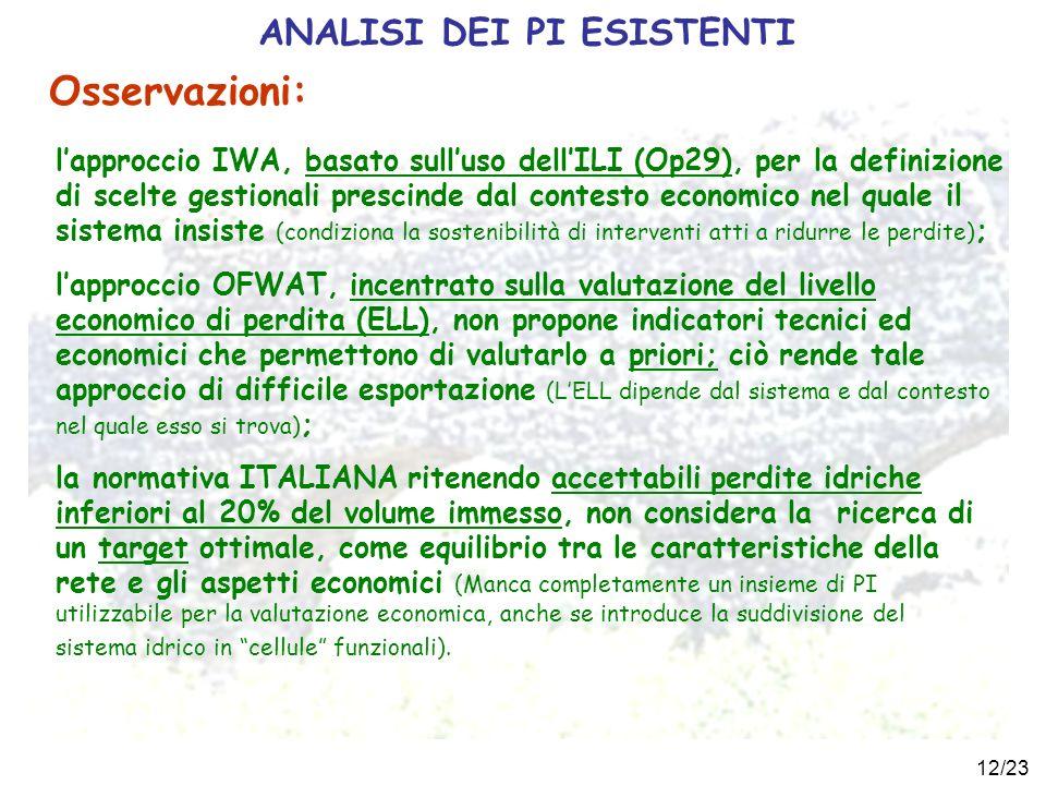 12/23 ANALISI DEI PI ESISTENTI lapproccio IWA, basato sulluso dellILI (Op29), per la definizione di scelte gestionali prescinde dal contesto economico