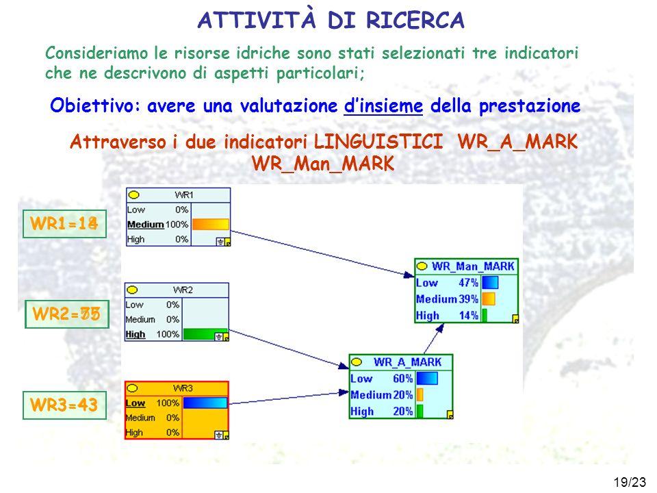 19/23 Obiettivo: avere una valutazione dinsieme della prestazione ATTIVITÀ DI RICERCA Consideriamo le risorse idriche sono stati selezionati tre indic