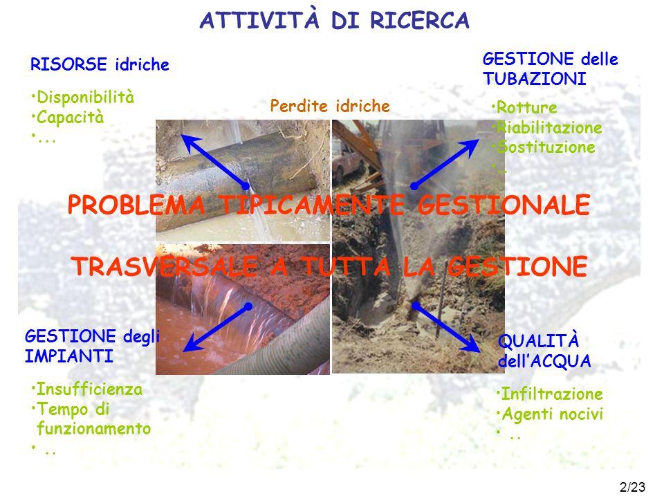 2/23 Perdite idriche ATTIVITÀ DI RICERCA GESTIONE delle TUBAZIONI QUALITÀ dellACQUA RISORSE idriche GESTIONE degli IMPIANTI Disponibilità Capacità...