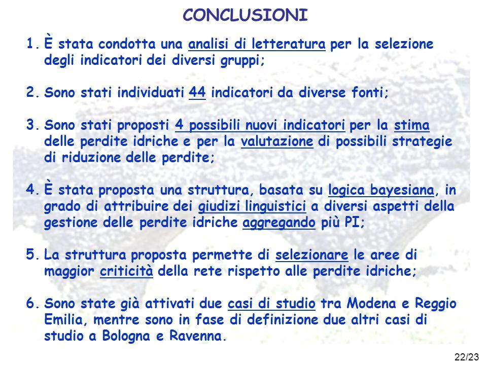22/23 CONCLUSIONI 1.È stata condotta una analisi di letteratura per la selezione degli indicatori dei diversi gruppi; 2.Sono stati individuati 44 indi
