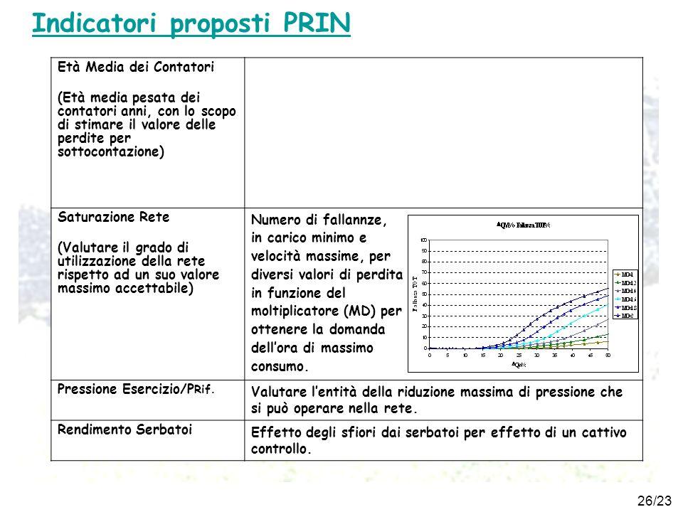 26/23 Indicatori proposti PRIN Età Media dei Contatori (Età media pesata dei contatori anni, con lo scopo di stimare il valore delle perdite per sotto