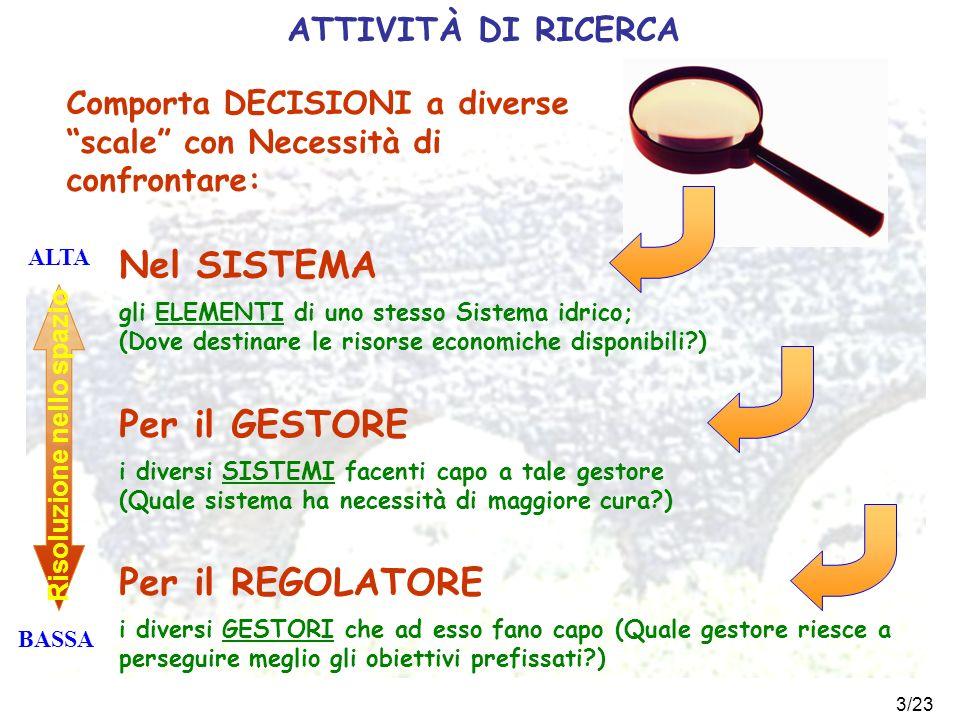 3/23 ATTIVITÀ DI RICERCA Comporta DECISIONI a diverse scale con Necessità di confrontare: Nel SISTEMA Per il GESTORE Per il REGOLATORE gli ELEMENTI di