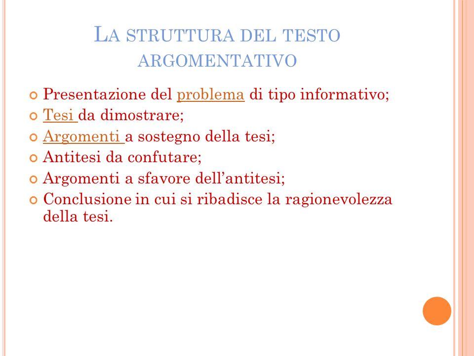 L A STRUTTURA DEL TESTO ARGOMENTATIVO Presentazione del problema di tipo informativo;problema Tesi da dimostrare; Tesi Argomenti a sostegno della tesi