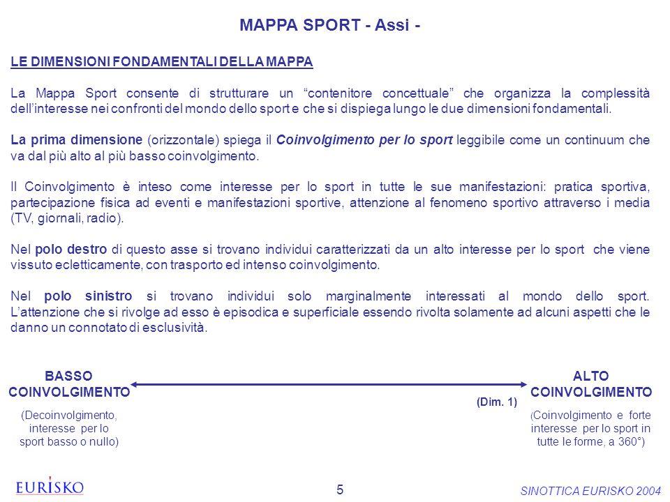 5 SINOTTICA EURISKO 2004 (Dim. 1) ( Coinvolgimento e forte interesse per lo sport in tutte le forme, a 360°) (Decoinvolgimento, interesse per lo sport